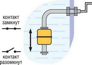 Как сделать датчик на воду