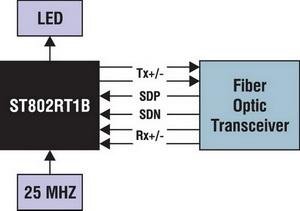 Трансивер ST802RT1B для работы с оптическим приемопередатчиком