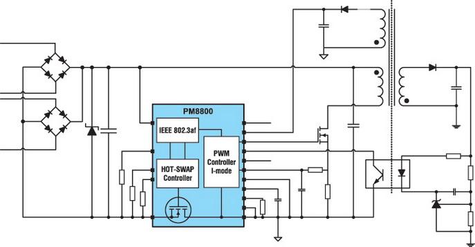 Структура PM8800