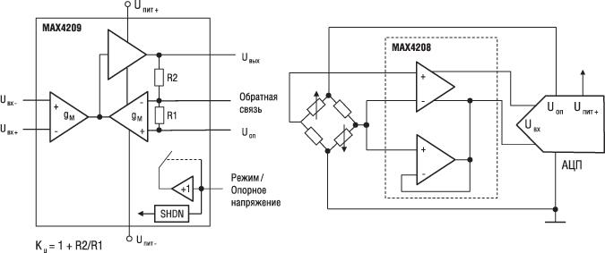 Пример схемы логометрического