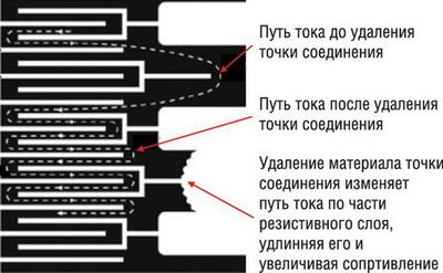 Схематичный путь тока по резистивному слою (черные области - слой фольги)