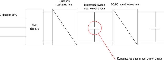 Типовая блок-схема импульсного