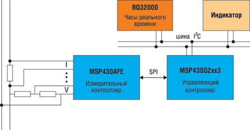 Пример построения бюджетного многотарифного однофазного электросчетчика