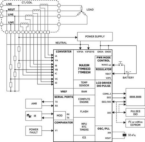 Блок-схема 3-фазного счетчика