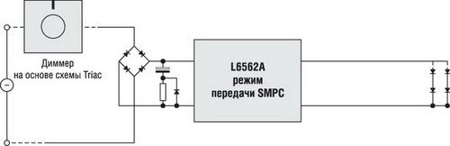 Сопряжение светодиодного светильника с тиристорным диммером с помощью L6562A