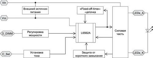 Структурная схема источника питания для светодиодных светильников (отладочная плата EVL6562A-LED)