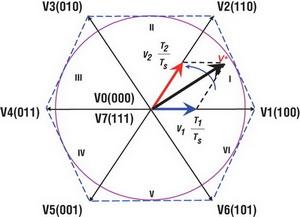 К пояснению определения положения ротора