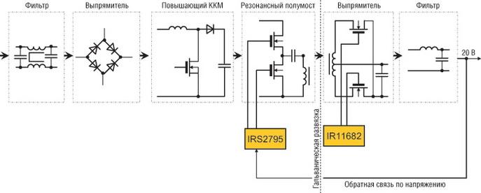 силовыми MOSFET полумоста,
