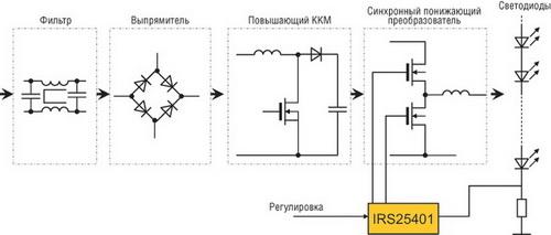 Типовая структура неизолированного источника питания для светодиодных светильников