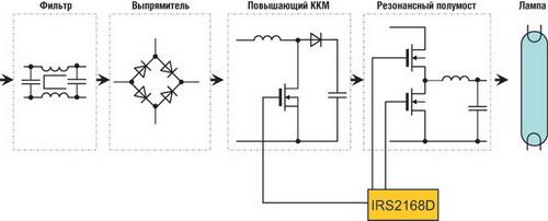 Структурная схема электронного балласта для газоразрядных флуоресцентных ламп