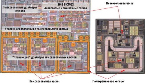 Структура микросхем технологии HVIC