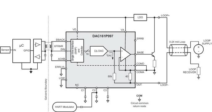 Схема включения DAC161P997: