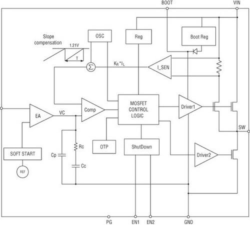 Блок-схема ST1S14
