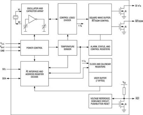 Блок-схема DS3231