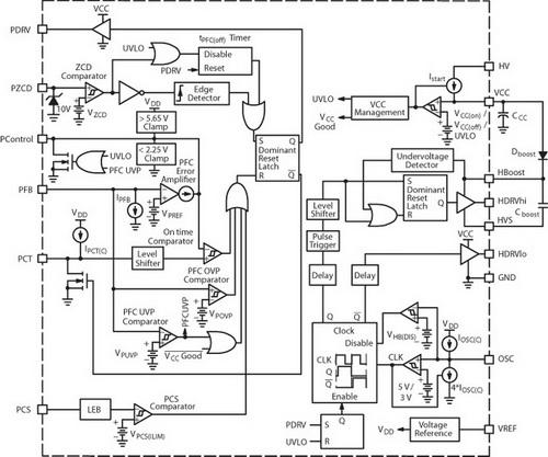 Функциональная схема NCL30051