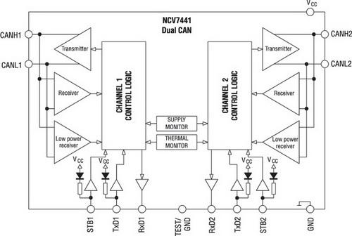 Структурная схема трансивера