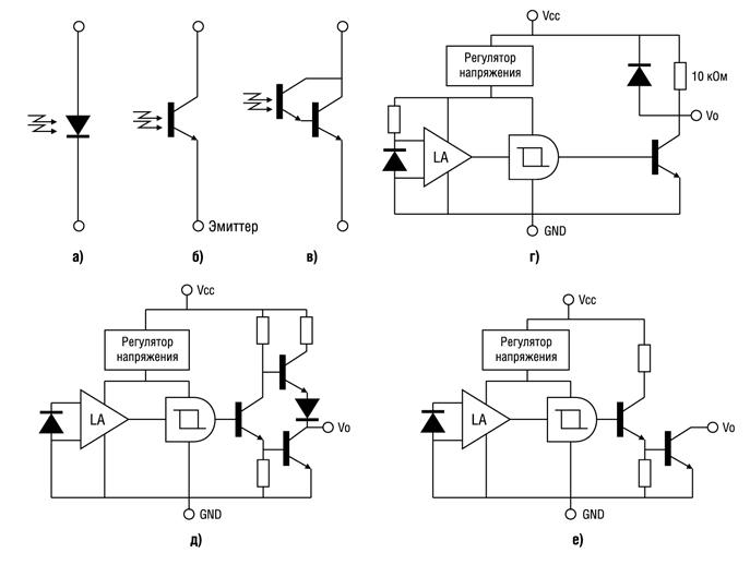 транзистором по схеме ОЭ;