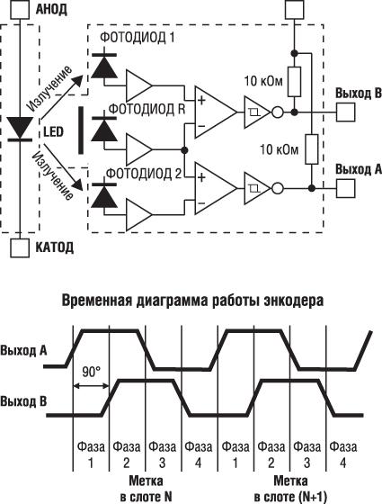 Функциональная схема ИК-