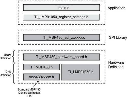 Структурная схема библиотеки