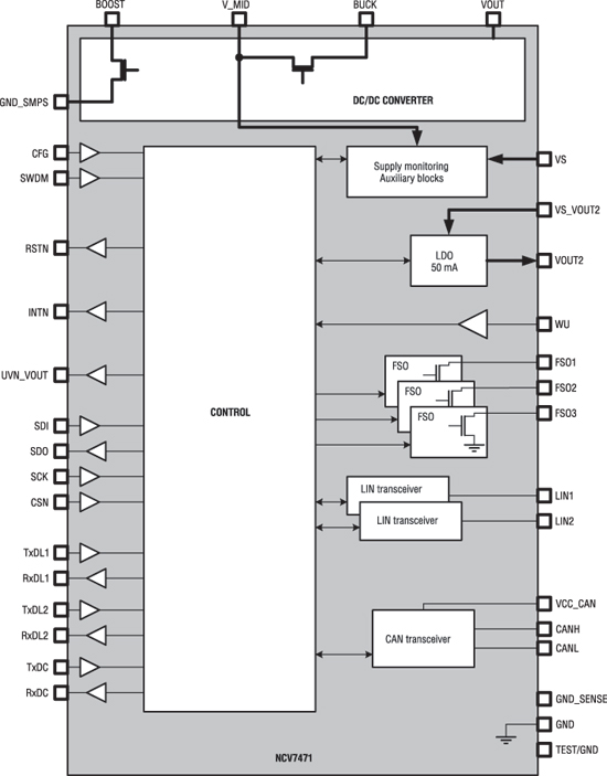 Блок-схема NCV7471