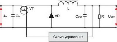 Упрощенная схема силовой части ИПСН