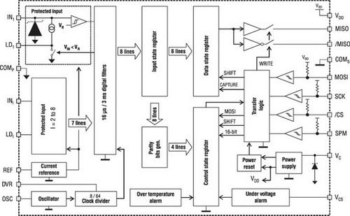 Блок-схема SCLT3-8BT8
