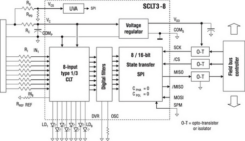 Типовая схема включения SCLT3-