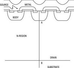 Структура транзистора технологии SuperJunction MOSFET
