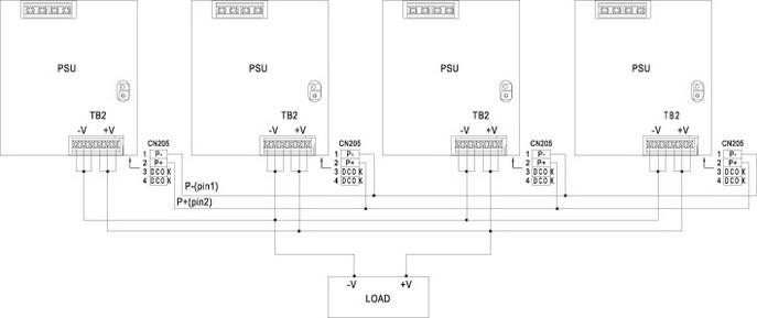 Параллельное соединение нескольких источников на примере серии TDR-960
