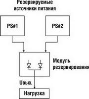 Схема резервирования источников питания