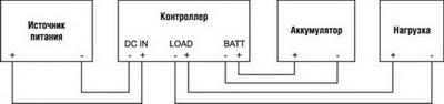 Схема бесперебойного питания с использованием внешнего аккумулятора