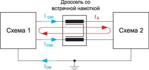 Схема подавления синфазной помехи дросселем со встречной намоткой