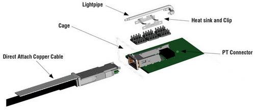 Составные части разъема для SFP-модуля