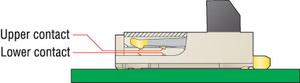 Разъем с двойными контактами позволяет соединять печатные платы с двухсторонней пайкой, не перекручивая шлейф