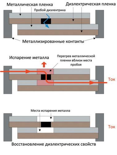 Пробой и самовосстановление пленочного конденсатора