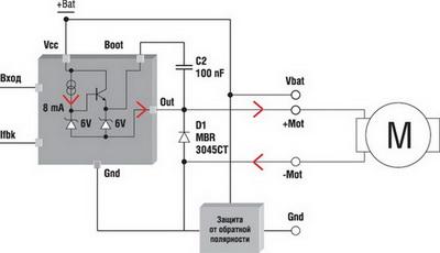 Области применения ШИМ IPS верхнего уровня с аналоговым диагностическим выходом