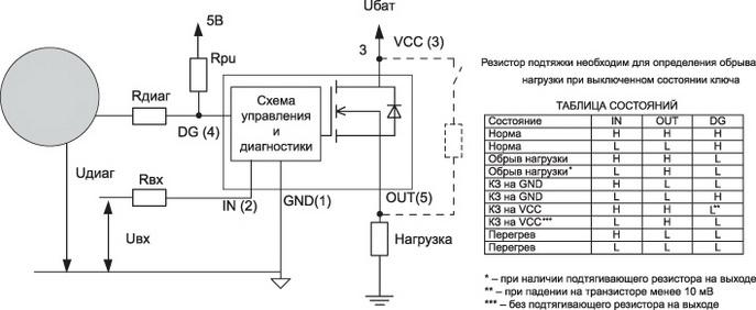 Схема включения IPS верхнего