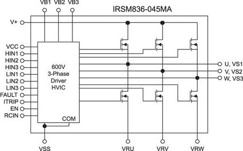 Внутренняя структура модуля IRSM836-045MA