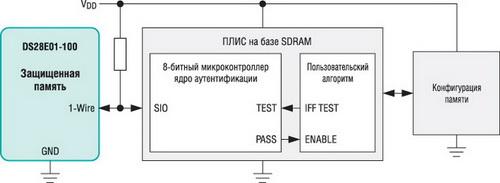 Решение на базе DS2801-100