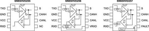 Расположение выводов SN65HVD25x