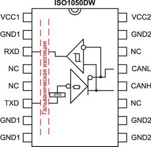 Расположение выводов ISO1050
