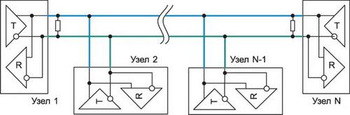 Применения интерфейса RS-485 для построения сети