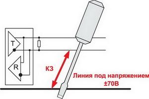 Короткое замыкание на высоковольтный проводник