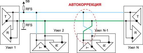 Автокоррекция полярности при неправильном подключении к шине