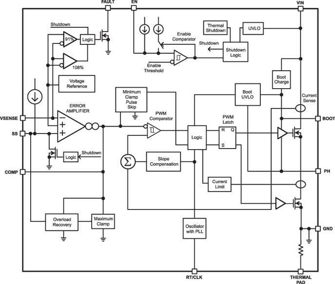 Структурная схема TPS55010
