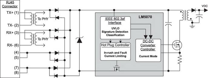 Применение LM5070