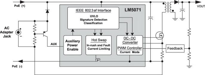 Блок-схема LM5071. включает в себя все функции, необходимые для реализации интерфейса PD-устройства и...