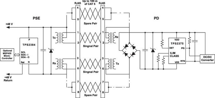 Типовая реализация сети PoE на базе TPS2384 совместно с TPS2375
