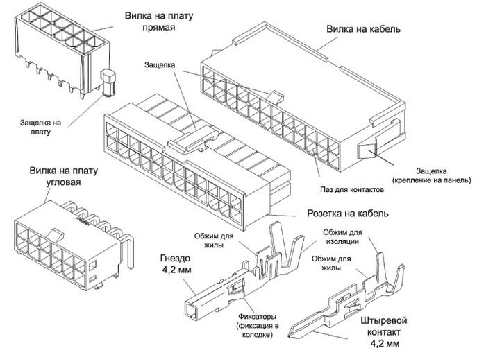 Система соединителей VAL-U-LOK