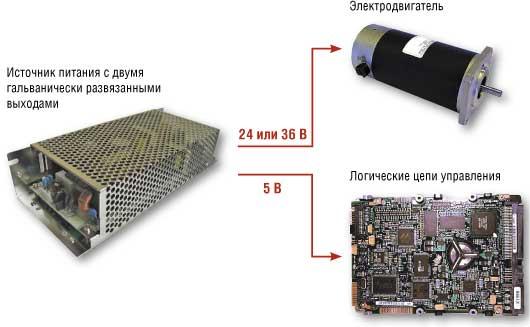 Схема питания электродвигателя